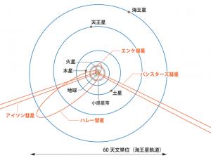 orbit-v2-m